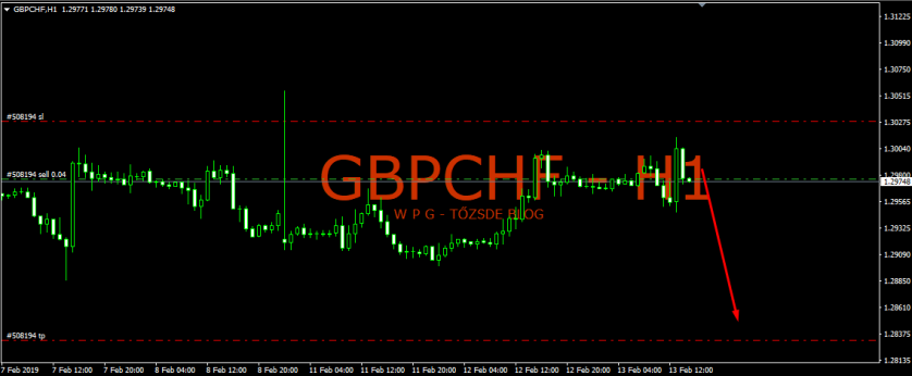 gbpchf.png