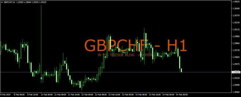 GBPCHFH1-UJ