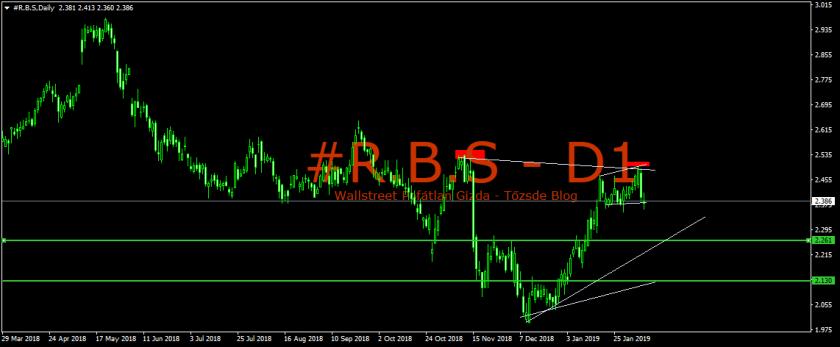 #R.B.SDaily-wpg