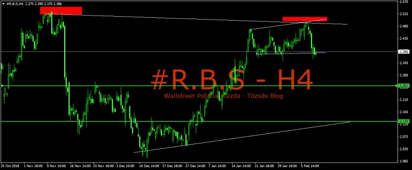 #R.B.SH4-wpg