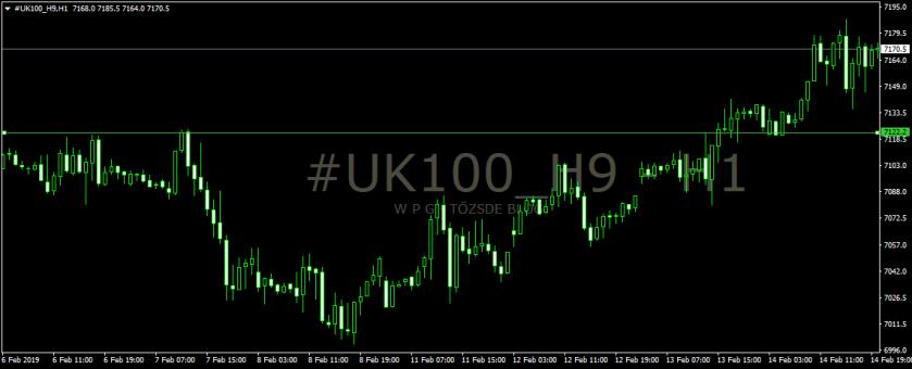 #UK100_H9H1