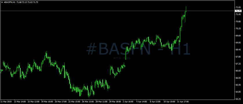 #BASFNH1