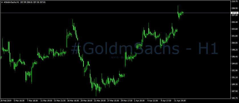 #GoldmSachsH1